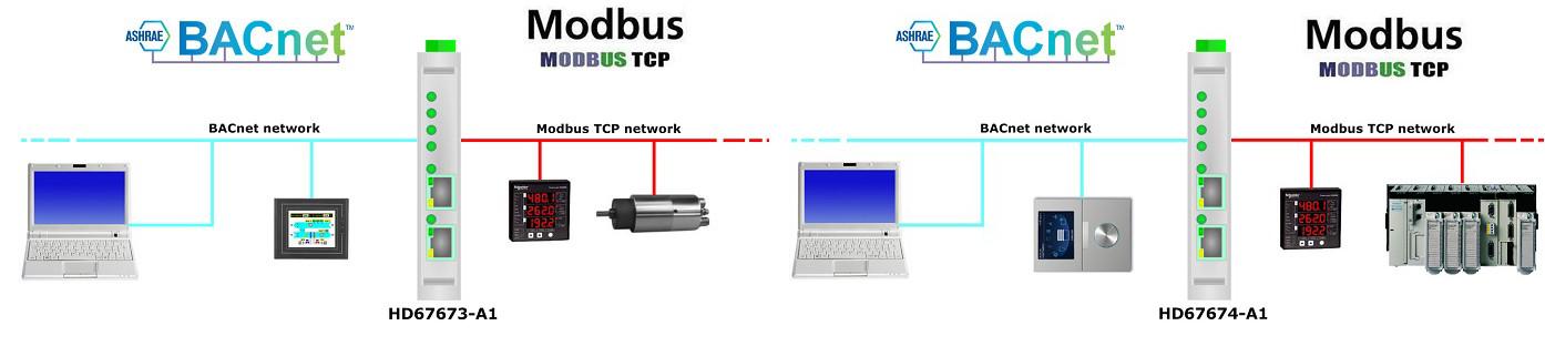 BACnet-na-ModbusTCP