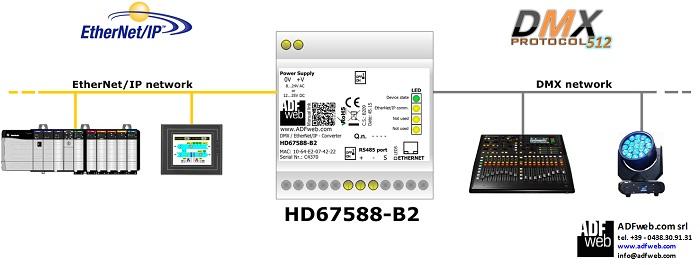 DMX-HD67588