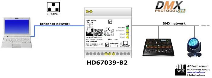 DMX-HD67039