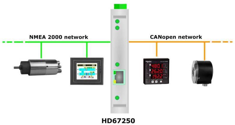 HD67250-A1