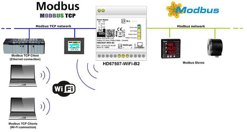 HD67507-WiFi-B2-485