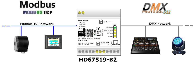 HD67519-B2