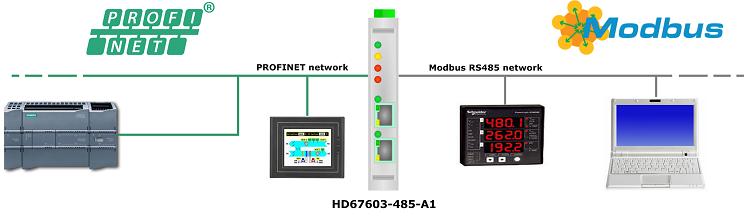 HD67603-485-A1