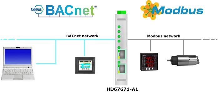 HD67671-IP-4-A1
