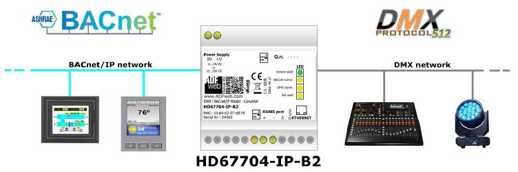HD67704-IP-B2