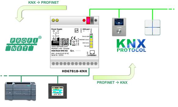 industrial profinet to knx tp converter hd67818knxb2