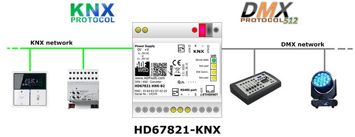 Industrial Dmx To Knx Converter Hd67821 Knx B2