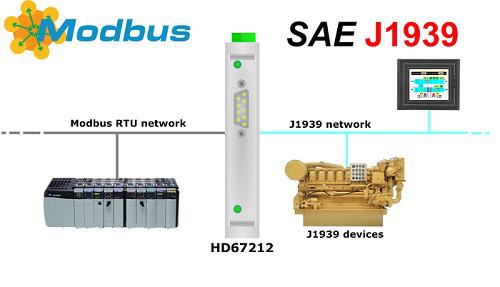 J1939_Modbus_RTU_schemat