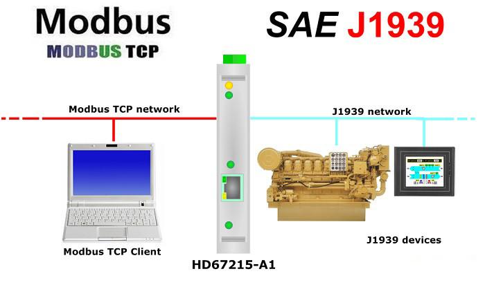 J1939_Modbus_TCP_schemat