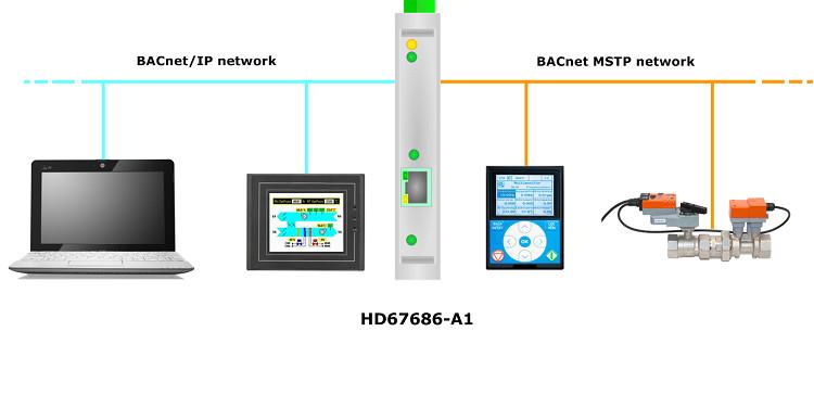 schemat-BACnet-MSTP-na-IP
